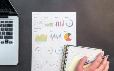 Overview sui mercati / Febbraio 2020